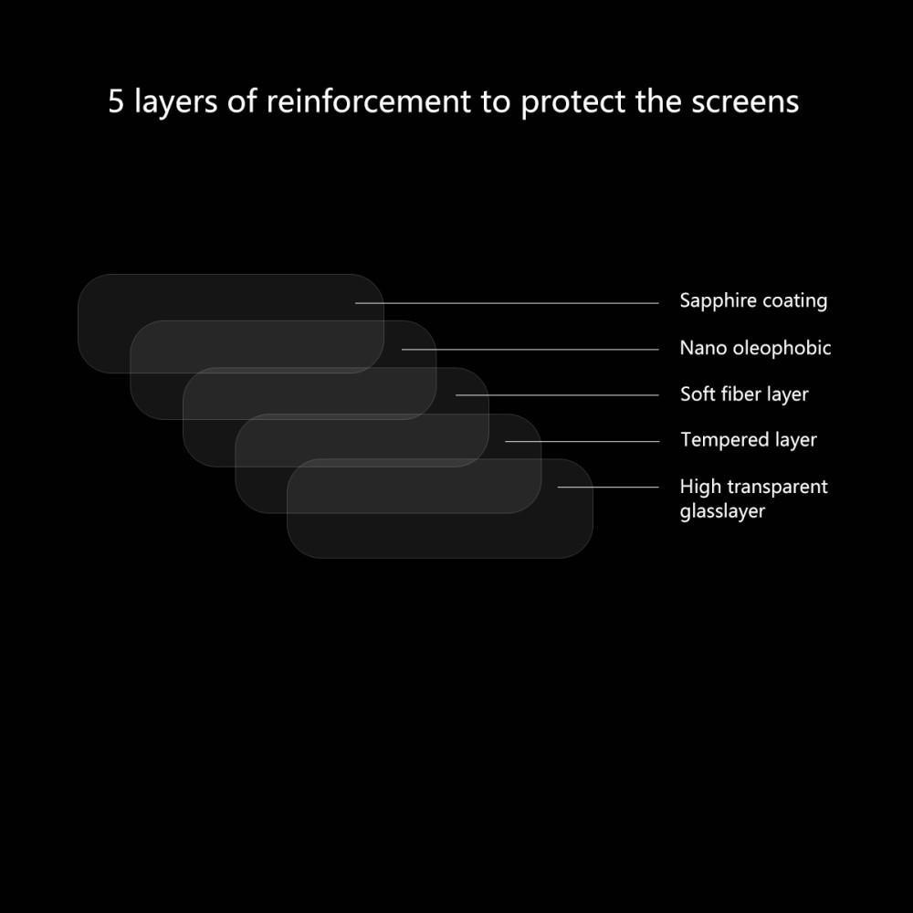 0.2mm Herdet Glass Linsebeskyttelse Galaxy S10/S10 Plus